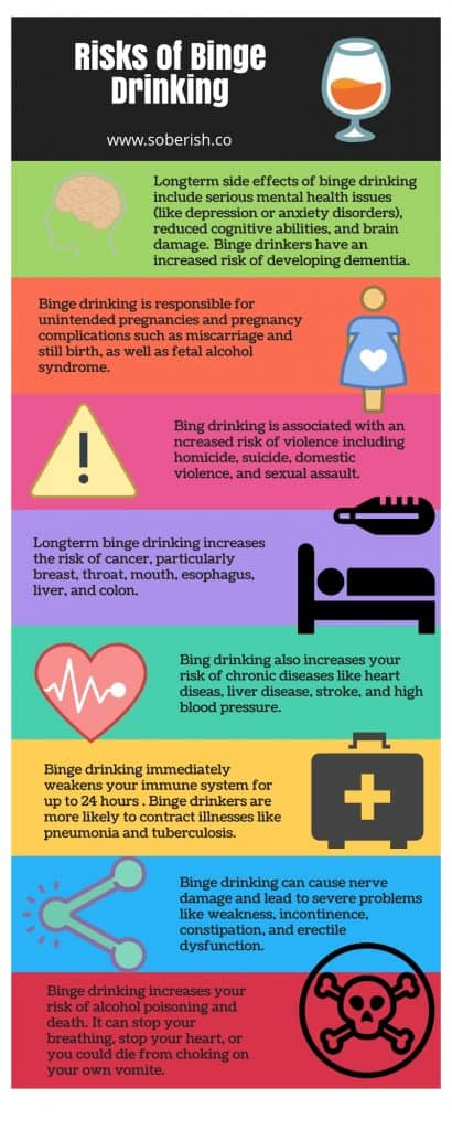 The longterm impact of binge drinking on your health