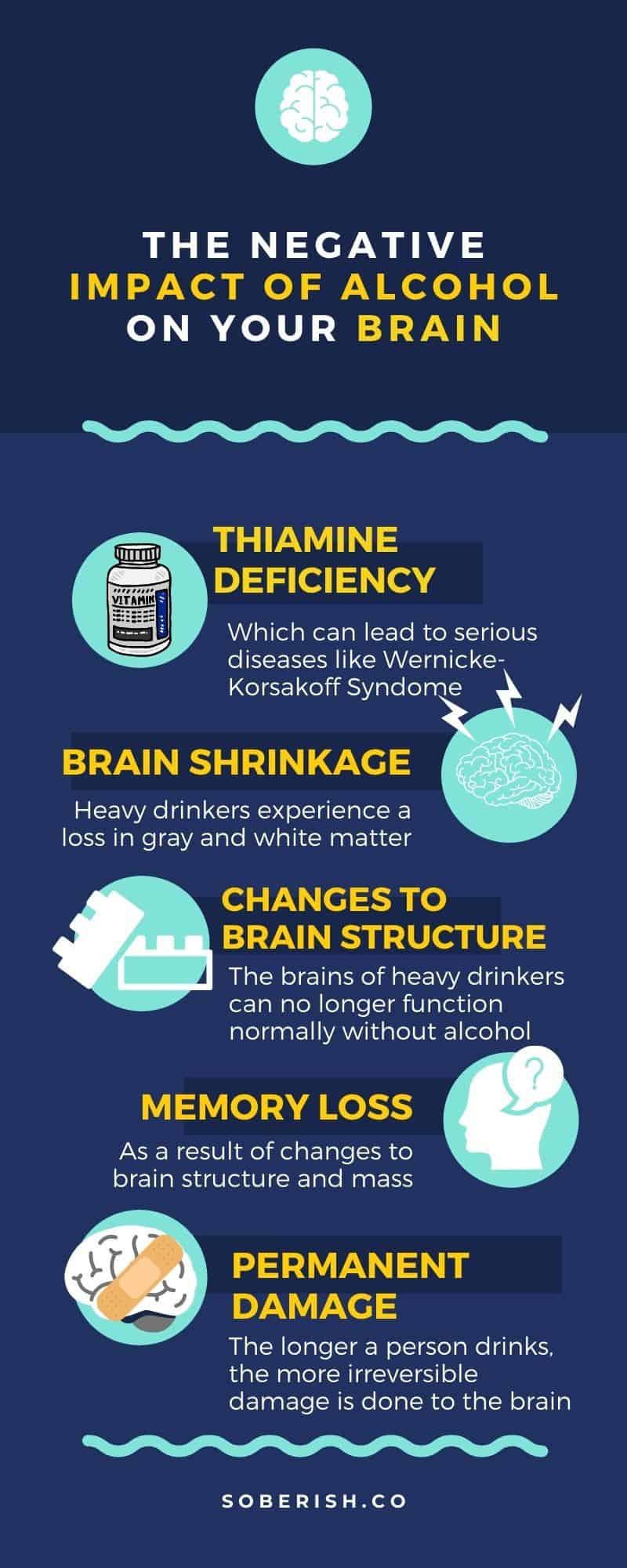 infographic explaining the damage of alcohol on brain